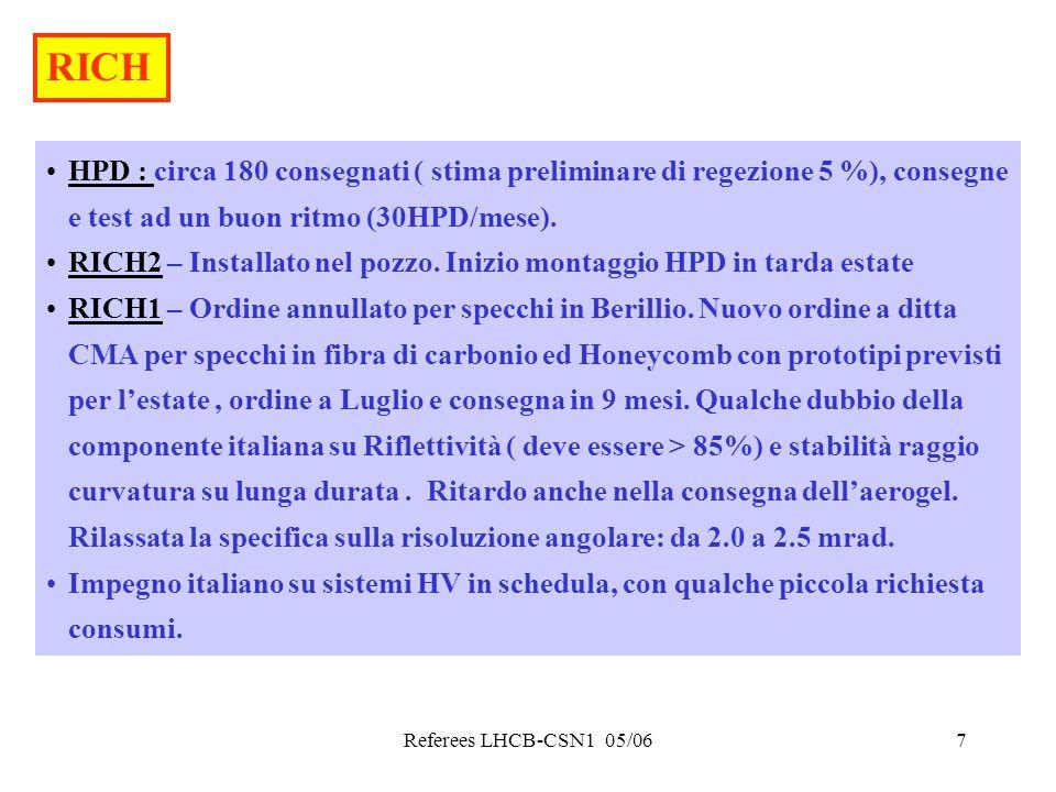 Referees LHCB-CSN1 05/067 RICH HPD : circa 180 consegnati ( stima preliminare di regezione 5 %), consegne e test ad un buon ritmo (30HPD/mese).