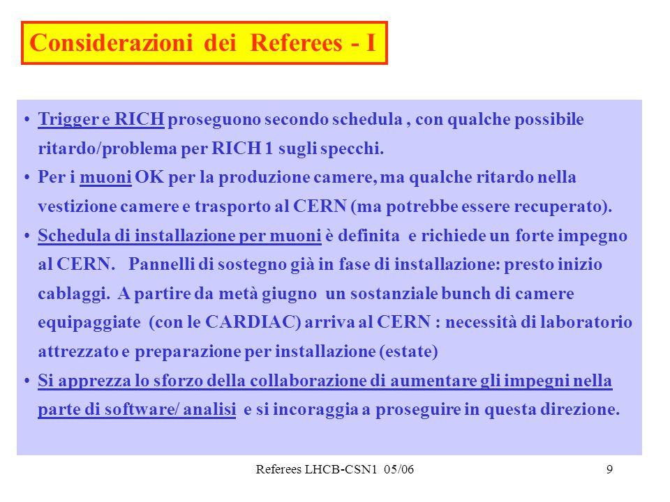 Referees LHCB-CSN1 05/069 Considerazioni dei Referees - I Trigger e RICH proseguono secondo schedula, con qualche possibile ritardo/problema per RICH 1 sugli specchi.