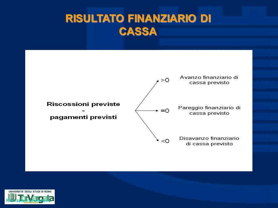 RISULTATO FINANZIARIO DI CASSA Rilevazioni preventive