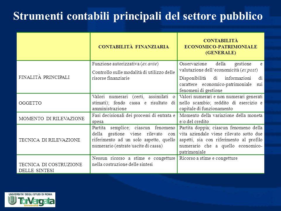 Strumenti contabili principali del settore pubblico CONTABILITÀ FINANZIARIA CONTABILITÀ ECONOMICO-PATRIMONIALE (GENERALE) FINALITÀ PRINCIPALI Funzione