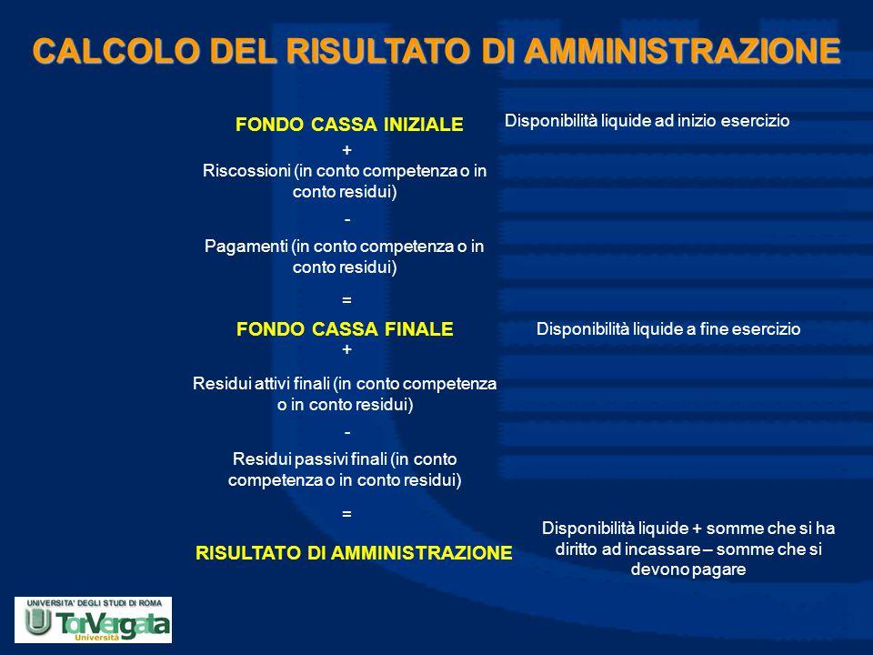 CALCOLO DEL RISULTATO DI AMMINISTRAZIONE FONDO CASSA INIZIALE + Riscossioni (in conto competenza o in conto residui) - Pagamenti (in conto competenza