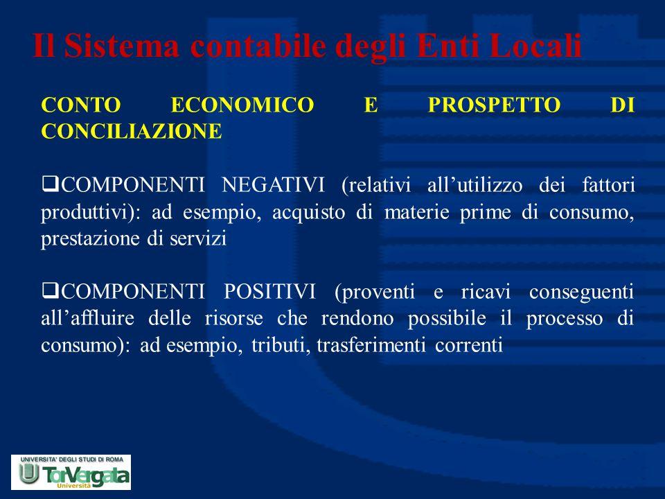 Il Sistema contabile degli Enti Locali CONTO ECONOMICO E PROSPETTO DI CONCILIAZIONE  COMPONENTI NEGATIVI (relativi all'utilizzo dei fattori produttiv