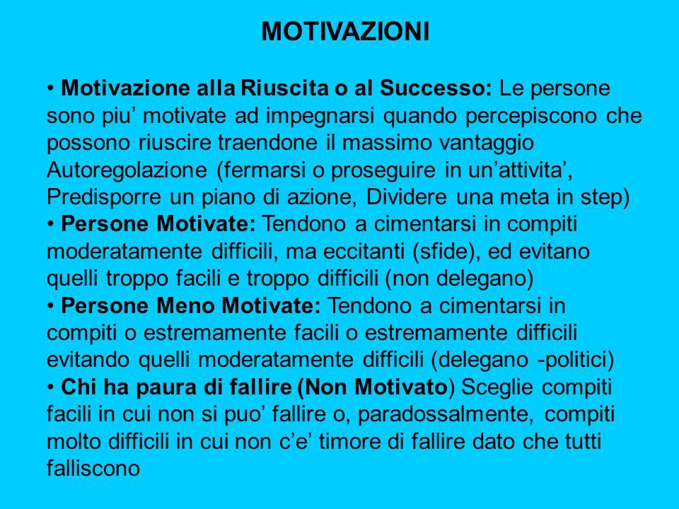 MOTIVAZIONI Motivazione alla Riuscita o al Successo: Le persone sono piu' motivate ad impegnarsi quando percepiscono che possono riuscire traendone il