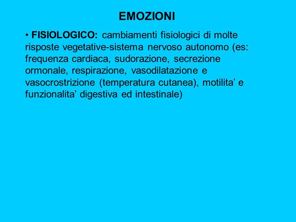 FISIOLOGICO: cambiamenti fisiologici di molte risposte vegetative-sistema nervoso autonomo (es: frequenza cardiaca, sudorazione, secrezione ormonale,
