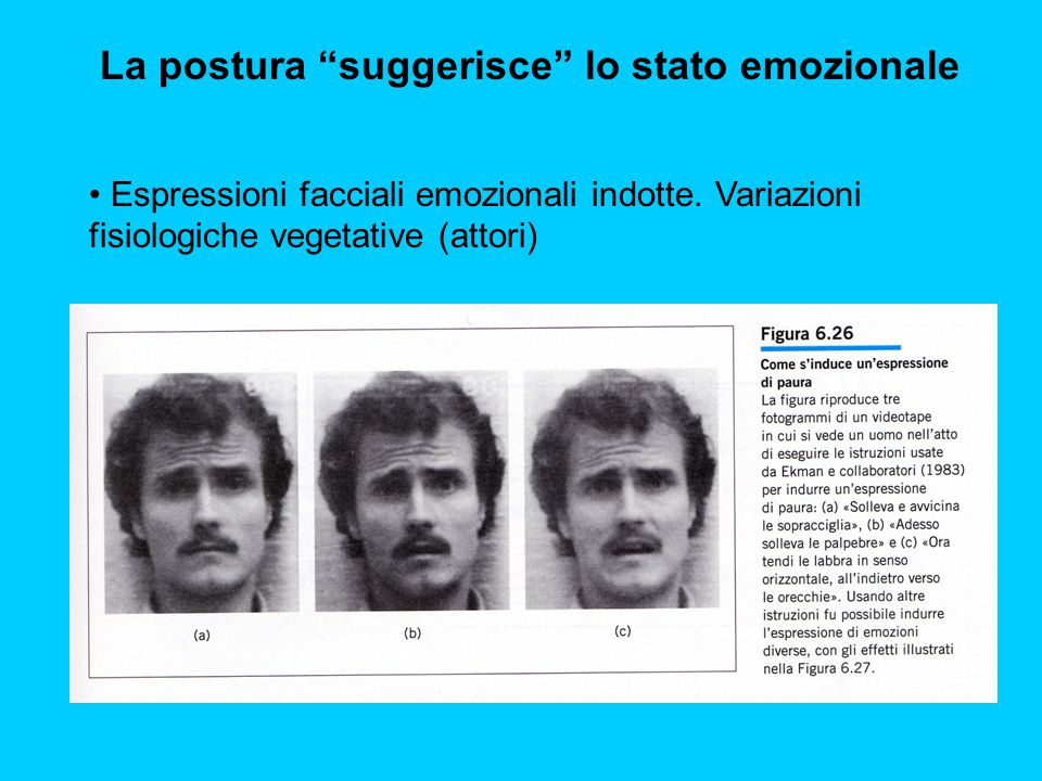 """La postura """"suggerisce"""" lo stato emozionale Espressioni facciali emozionali indotte. Variazioni fisiologiche vegetative (attori)"""