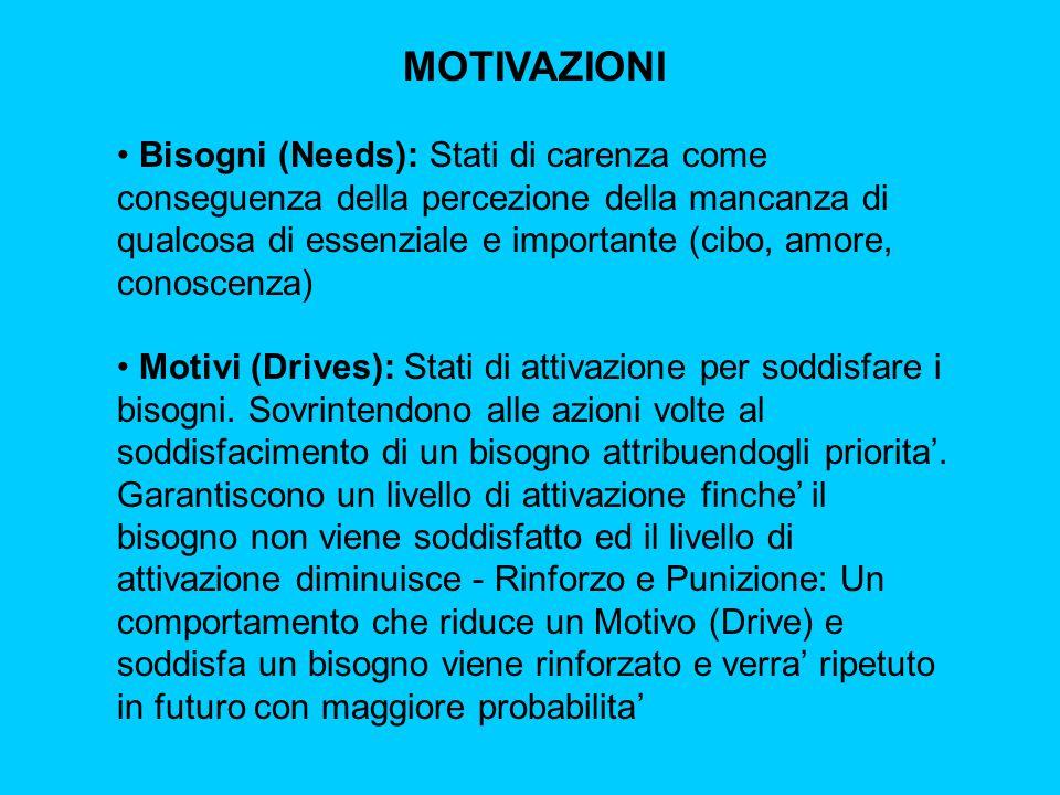 MOTIVAZIONI Incentivi: Oggetti o condizioni associate con la sensazione, da parte del soggetto, del soddisfacimento di bisogni (Piacere).
