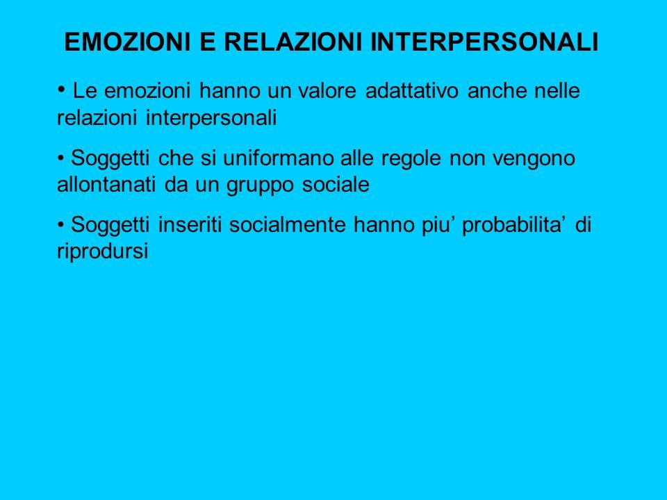 EMOZIONI E RELAZIONI INTERPERSONALI Le emozioni hanno un valore adattativo anche nelle relazioni interpersonali Soggetti che si uniformano alle regole