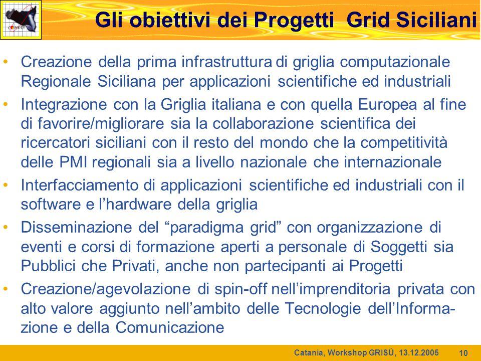 Catania, Workshop GRISÙ, 13.12.2005 10 Gli obiettivi dei Progetti Grid Siciliani Creazione della prima infrastruttura di griglia computazionale Region