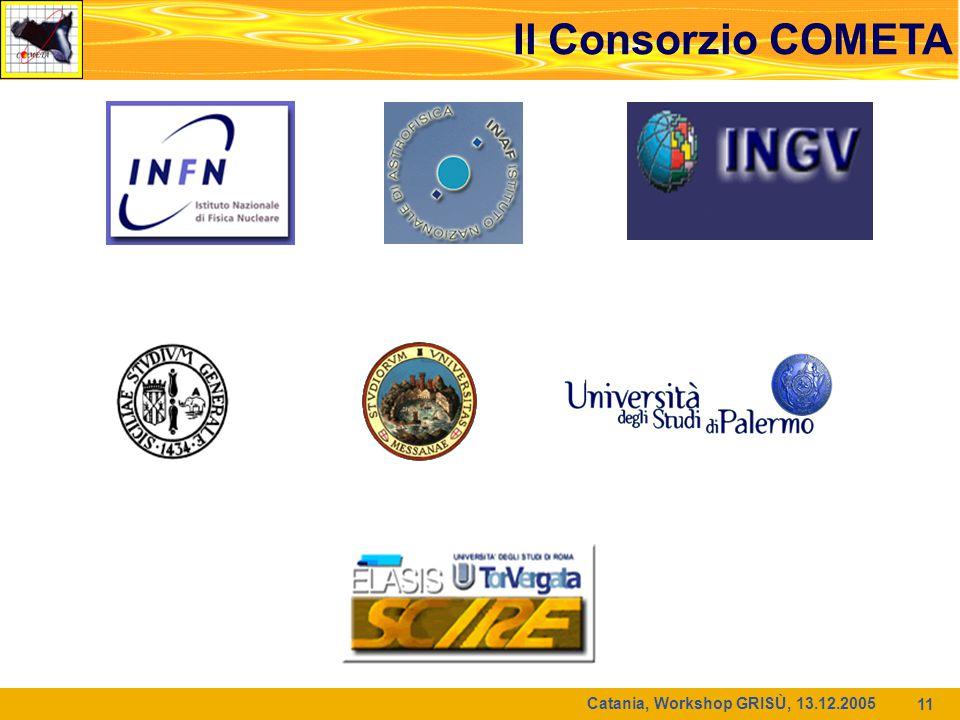Catania, Workshop GRISÙ, 13.12.2005 11 Il Consorzio COMETA
