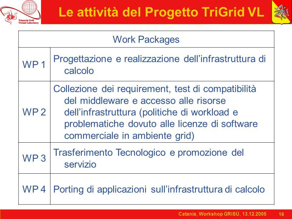 Catania, Workshop GRISÙ, 13.12.2005 16 Le attività del Progetto TriGrid VL Work Packages WP 1 Progettazione e realizzazione dell'infrastruttura di cal