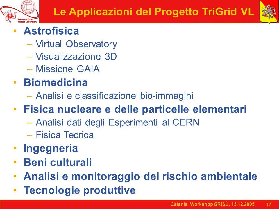 17 Le Applicazioni del Progetto TriGrid VL Astrofisica –Virtual Observatory –Visualizzazione 3D –Missione GAIA Biomedicina –Analisi e classificazione