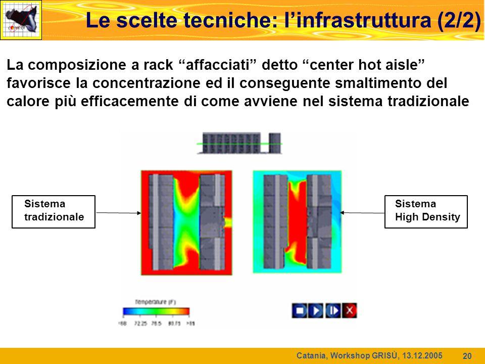 Catania, Workshop GRISÙ, 13.12.2005 20 Le scelte tecniche: l'infrastruttura (2/2) La composizione a rack affacciati detto center hot aisle favorisce la concentrazione ed il conseguente smaltimento del calore più efficacemente di come avviene nel sistema tradizionale Sistema tradizionale Sistema High Density