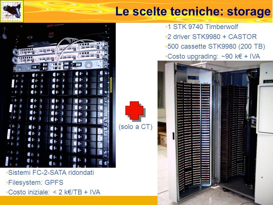 Catania, Workshop GRISÙ, 13.12.2005 22 Le scelte tecniche: storage Sistemi FC-2-SATA ridondati Filesystem: GPFS Costo iniziale: < 2 k€/TB + IVA 1 STK 9740 Timberwolf 2 driver STK9980 + CASTOR 500 cassette STK9980 (200 TB) Costo upgrading: ~90 k€ + IVA (solo a CT)