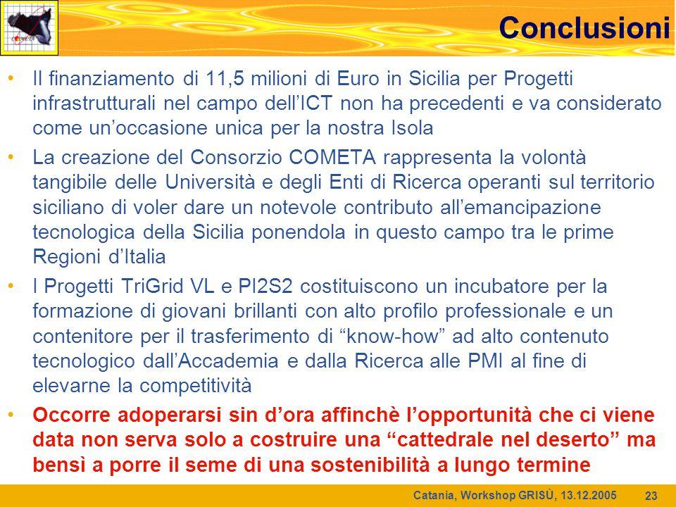 Catania, Workshop GRISÙ, 13.12.2005 23 Conclusioni Il finanziamento di 11,5 milioni di Euro in Sicilia per Progetti infrastrutturali nel campo dell'IC