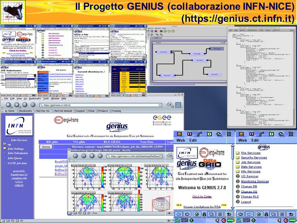 Catania, Workshop GRISÙ, 13.12.2005 6 Il Progetto GENIUS (collaborazione INFN-NICE) (https://genius.ct.infn.it)