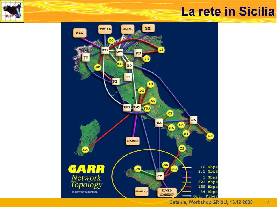 Catania, Workshop GRISÙ, 13.12.2005 7 La rete in Sicilia