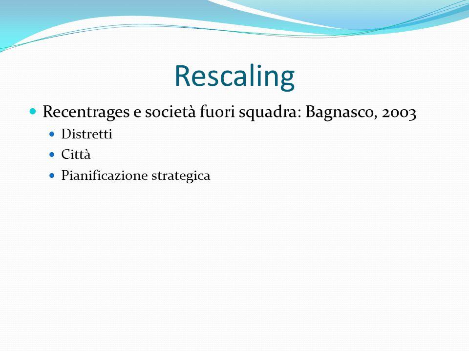 Rescaling Recentrages e società fuori squadra: Bagnasco, 2003 Distretti Città Pianificazione strategica