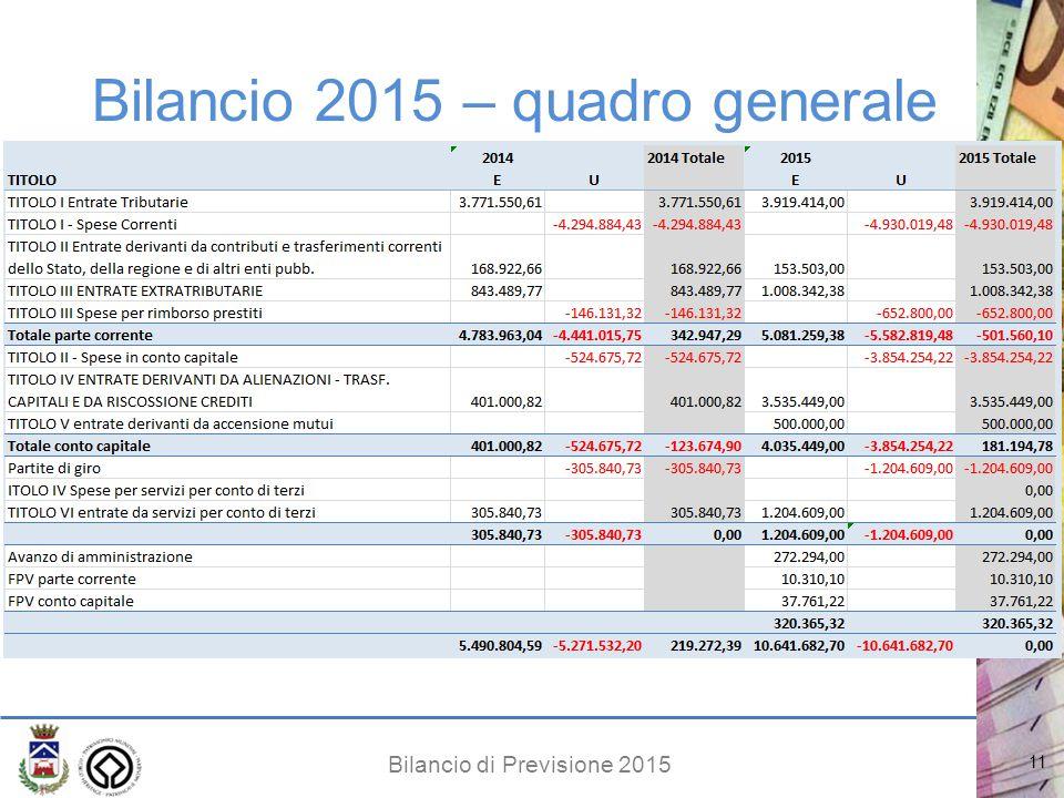 Bilancio di Previsione 2015 Bilancio 2015 – quadro generale 11