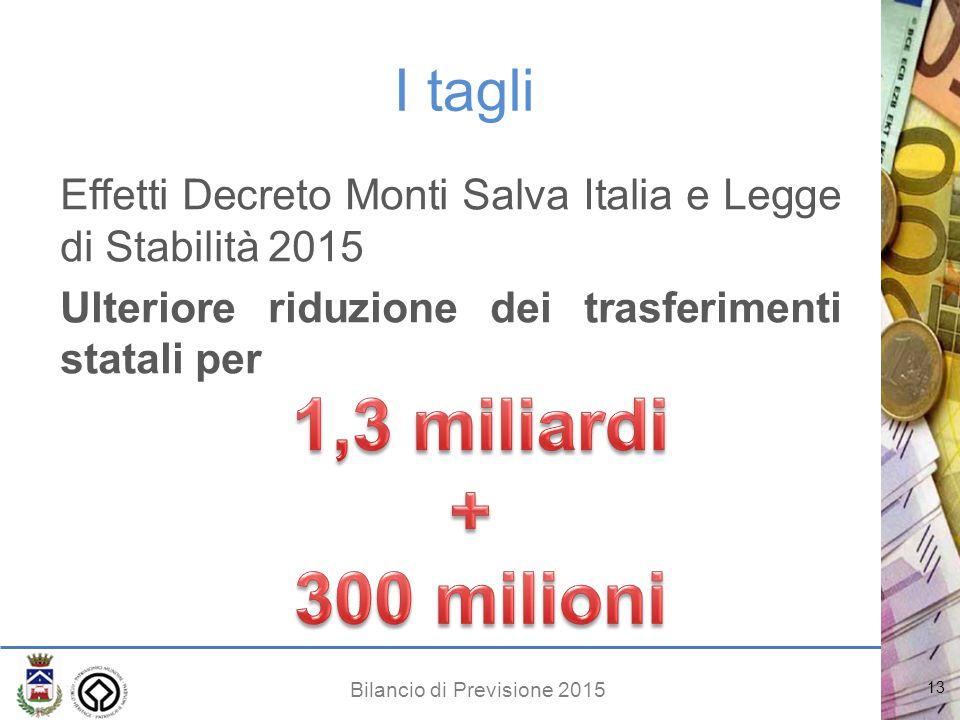 Bilancio di Previsione 2015 I tagli 13 Effetti Decreto Monti Salva Italia e Legge di Stabilità 2015 Ulteriore riduzione dei trasferimenti statali per