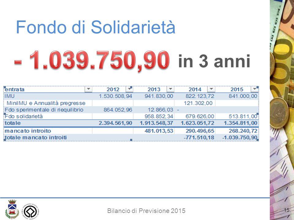 Bilancio di Previsione 2015 Fondo di Solidarietà 15 in 3 anni