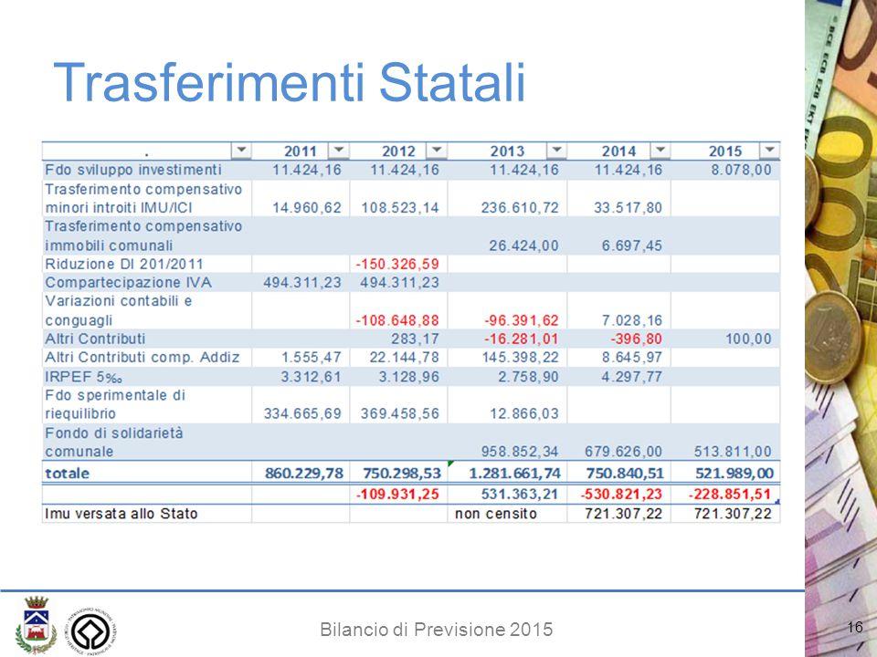 Bilancio di Previsione 2015 Trasferimenti Statali 16