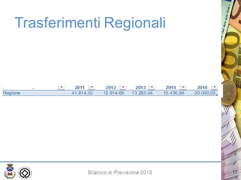 Bilancio di Previsione 2015 Trasferimenti Regionali 17