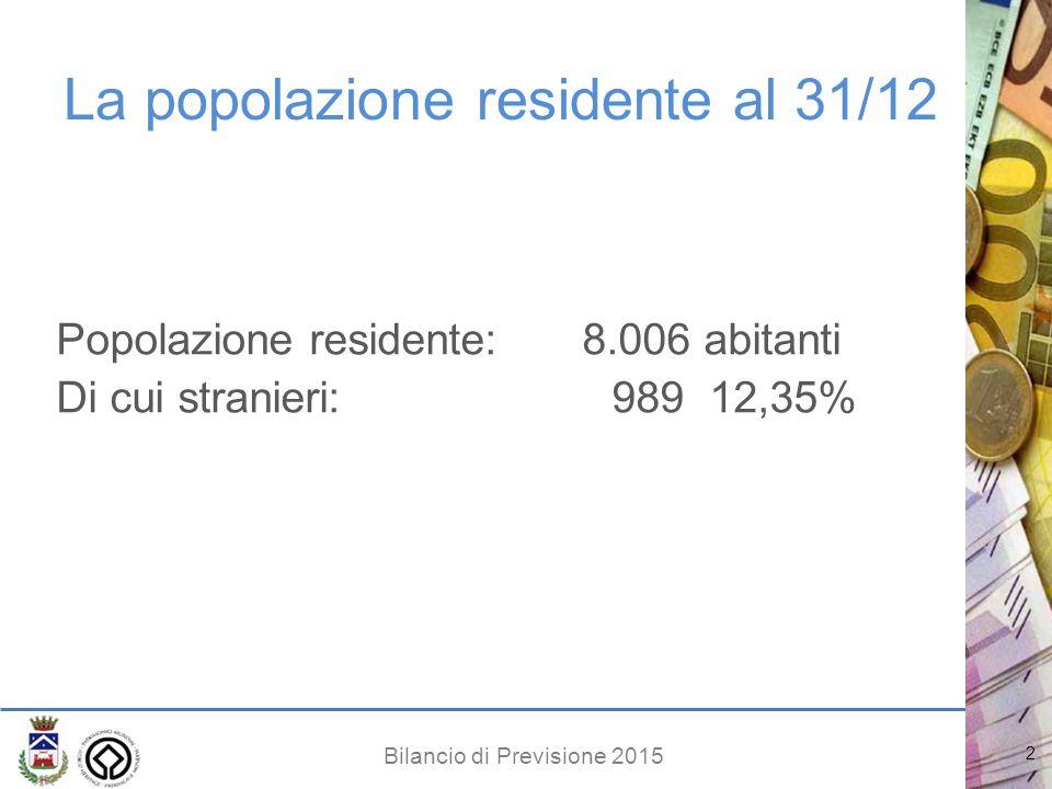 La popolazione residente al 31/12 Popolazione residente:8.006 abitanti Di cui stranieri: 989 12,35% 2