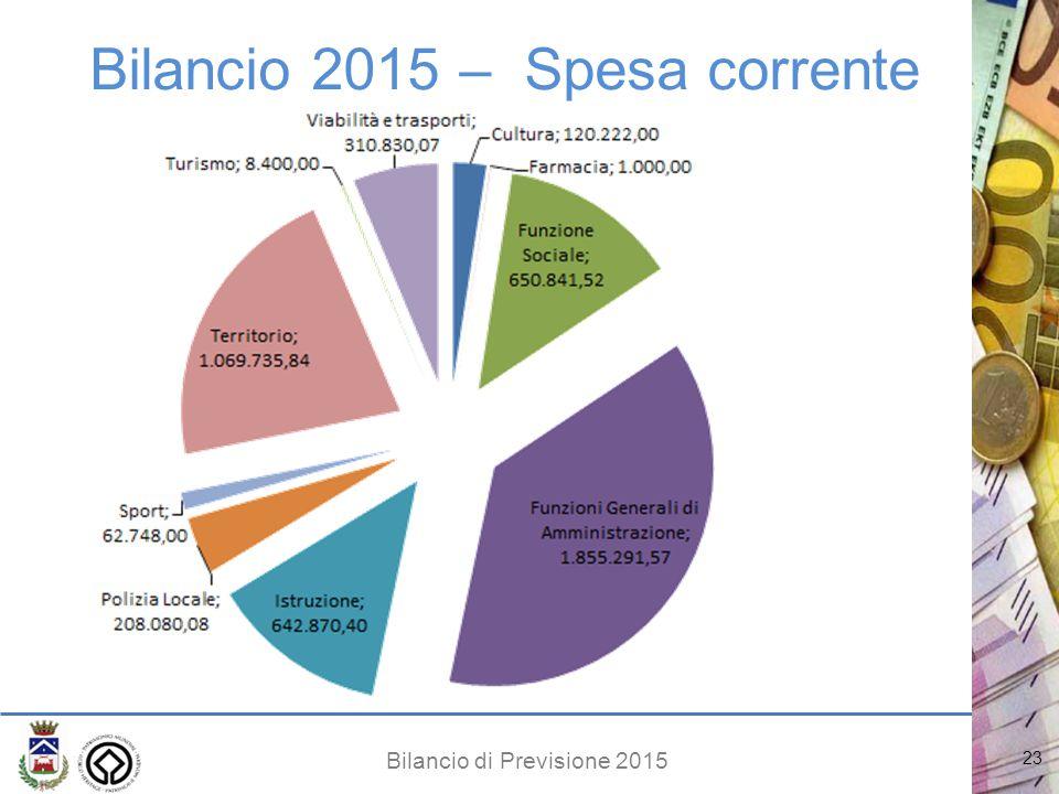 Bilancio di Previsione 2015 Bilancio 2015 – Spesa corrente 23