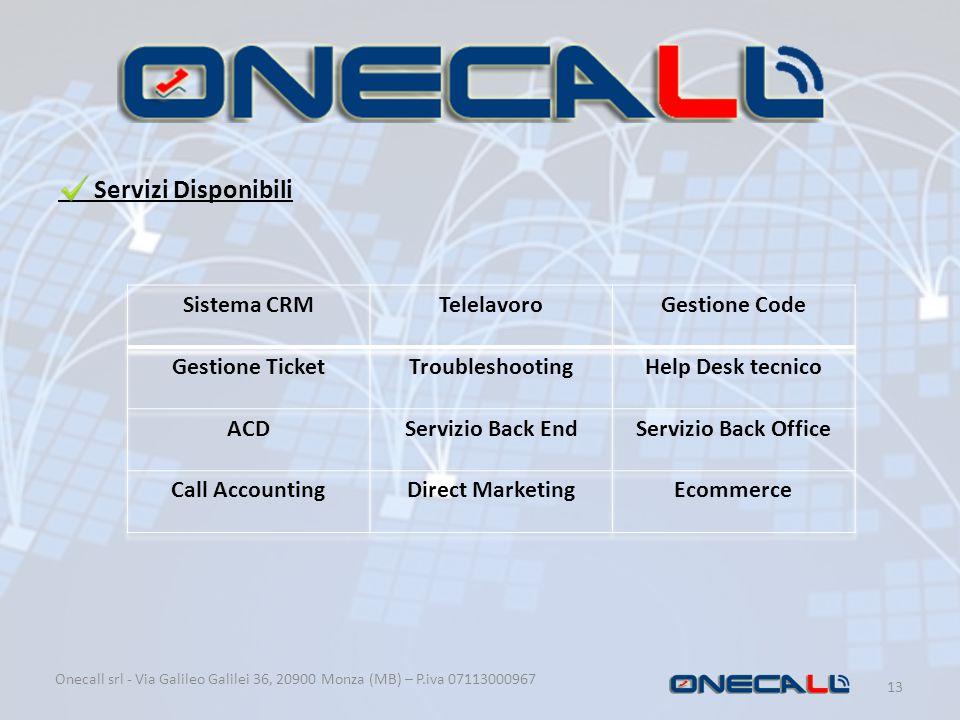 Servizi Disponibili Onecall srl - Via Galileo Galilei 36, 20900 Monza (MB) – P.iva 07113000967 13