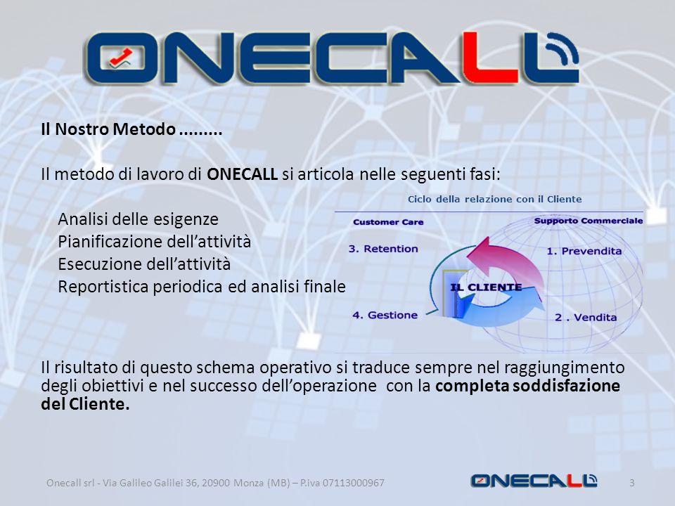 Il Nostro Metodo......... Il metodo di lavoro di ONECALL si articola nelle seguenti fasi: Ciclo della relazione con il Cliente Analisi delle esigenze