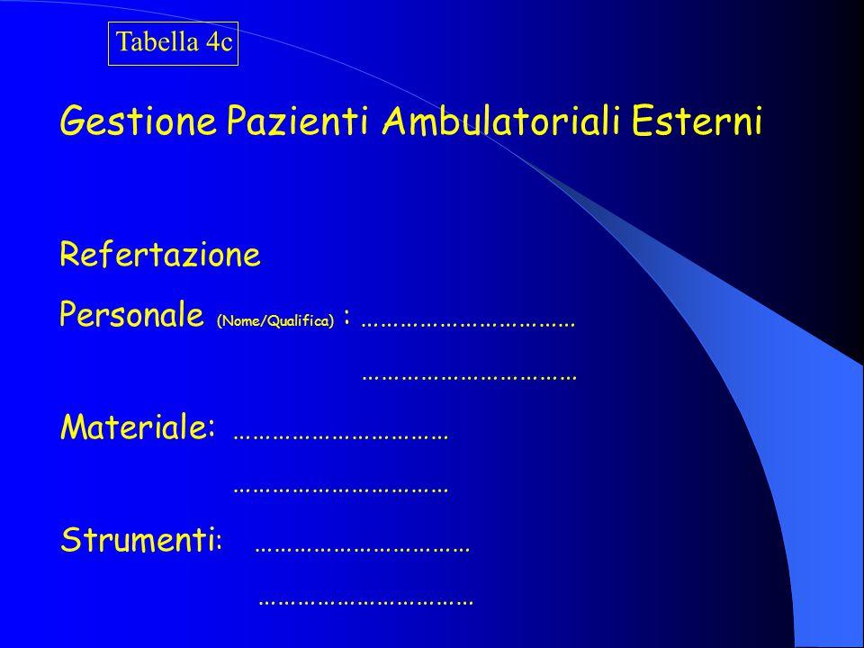 Gestione Pazienti Ambulatoriali Esterni Prelievi Personale (Nome/Qualifica) : …………………………… …………………………… Materiale: …………………………… …………………………… Strumenti : …………………………… …………………………… Tabella 4 b