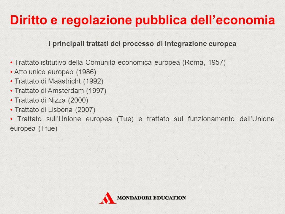 I principali trattati del processo di integrazione europea Trattato istitutivo della Comunità economica europea (Roma, 1957) Atto unico europeo (1986)