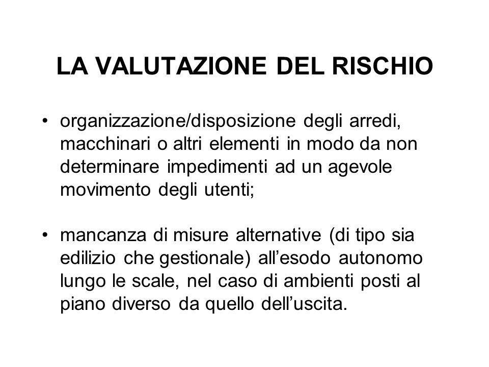 LA VALUTAZIONE DEL RISCHIO organizzazione/disposizione degli arredi, macchinari o altri elementi in modo da non determinare impedimenti ad un agevole