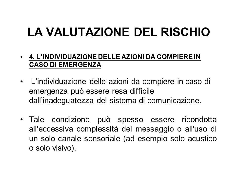LA VALUTAZIONE DEL RISCHIO 4. L'INDIVIDUAZIONE DELLE AZIONI DA COMPIERE IN CASO DI EMERGENZA L'individuazione delle azioni da compiere in caso di emer