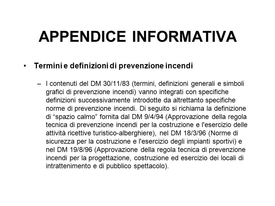 APPENDICE INFORMATIVA Termini e definizioni di prevenzione incendi –I contenuti del DM 30/11/83 (termini, definizioni generali e simboli grafici di pr