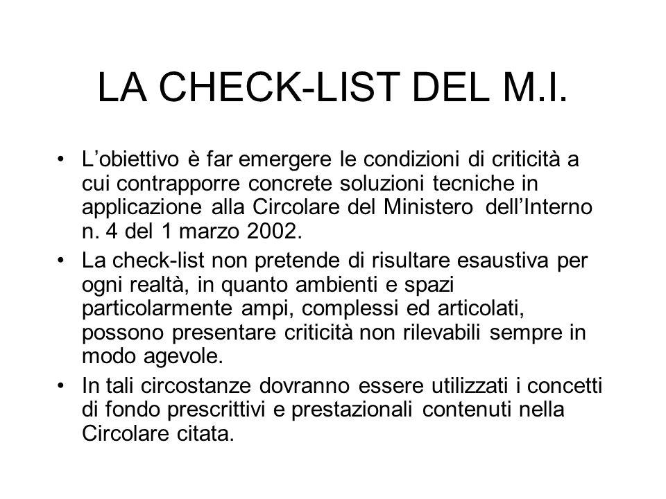 LA CHECK-LIST DEL M.I.