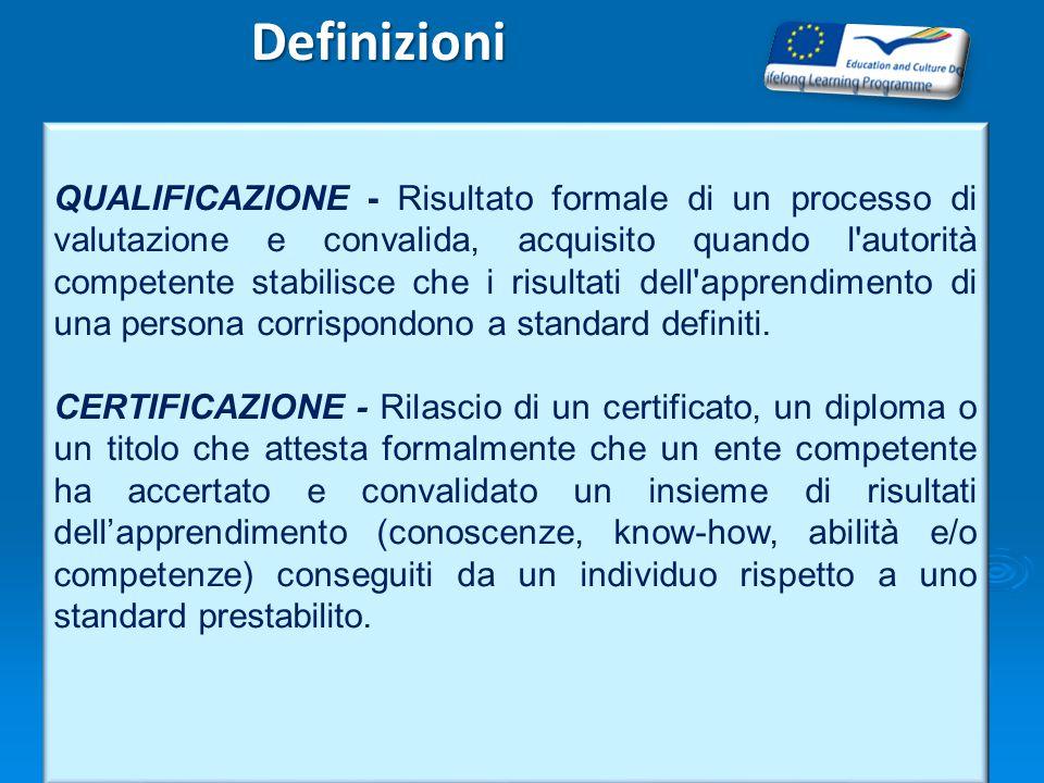 QUALIFICAZIONE - Risultato formale di un processo di valutazione e convalida, acquisito quando l autorità competente stabilisce che i risultati dell apprendimento di una persona corrispondono a standard definiti.