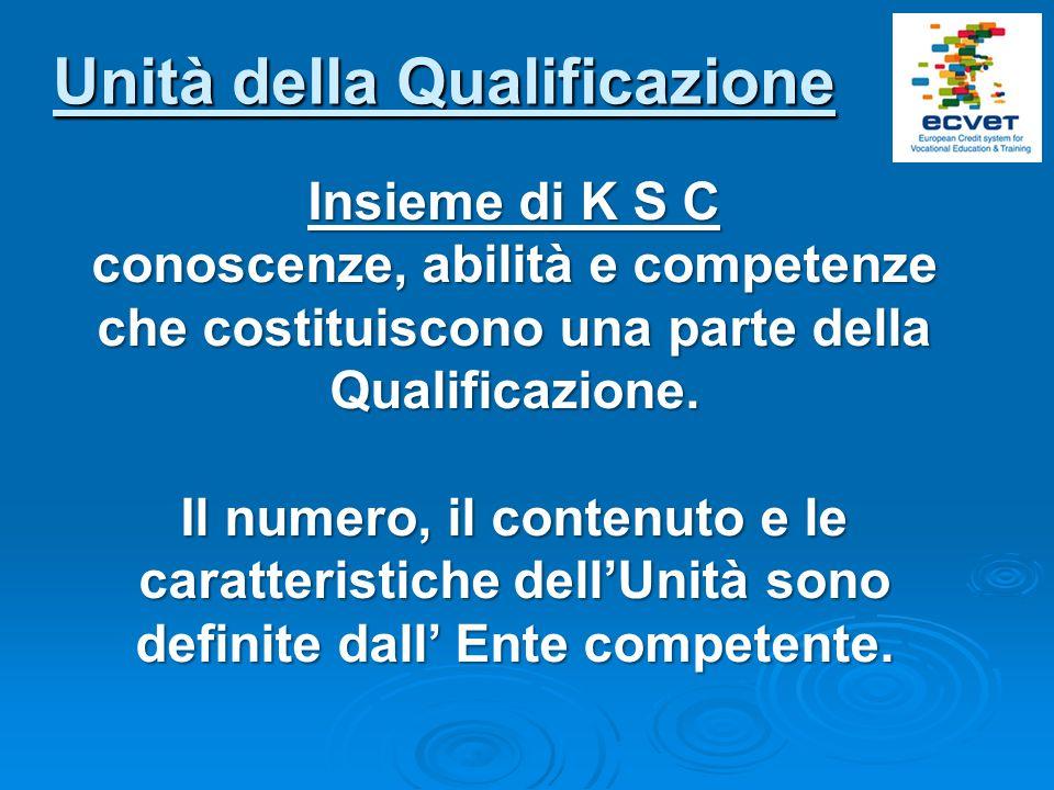 Unità della Qualificazione Insieme di K S C conoscenze, abilità e competenze che costituiscono una parte della Qualificazione. Il numero, il contenuto