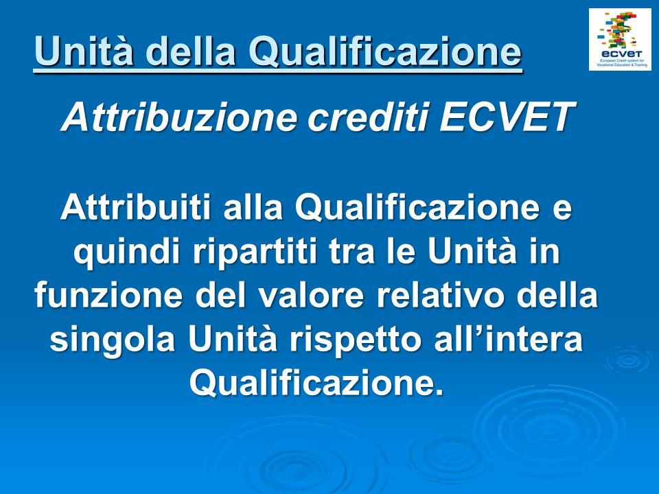 Unità della Qualificazione Attribuzione crediti ECVET Attribuiti alla Qualificazione e quindi ripartiti tra le Unità in funzione del valore relativo della singola Unità rispetto all'intera Qualificazione.