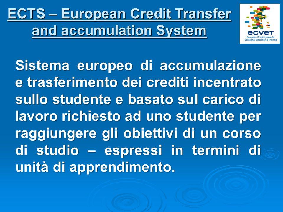 ECTS – European Credit Transfer and accumulation System Sistema europeo di accumulazione e trasferimento dei crediti incentrato sullo studente e basato sul carico di lavoro richiesto ad uno studente per raggiungere gli obiettivi di un corso di studio – espressi in termini di unità di apprendimento.