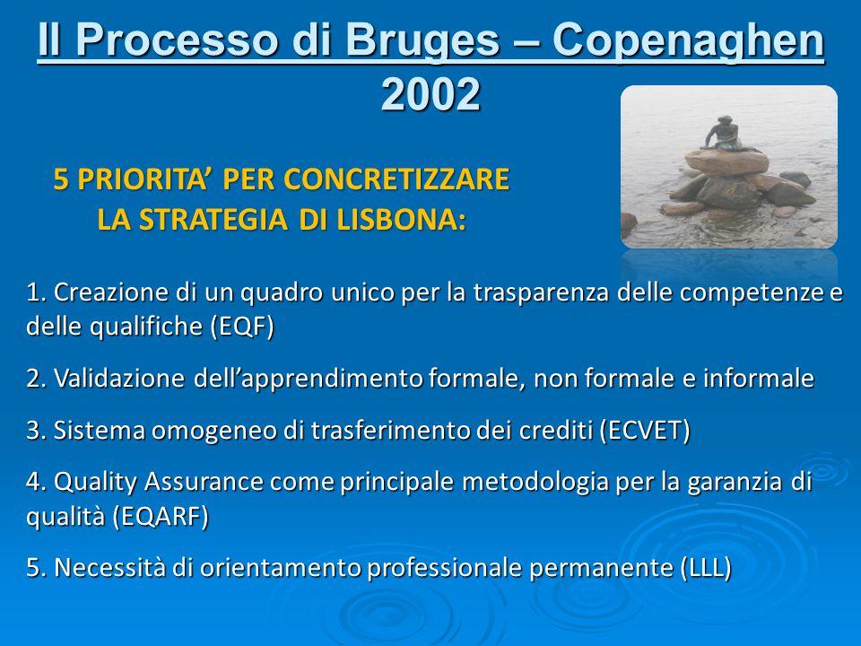 1. Creazione di un quadro unico per la trasparenza delle competenze e delle qualifiche (EQF) 2. Validazione dell'apprendimento formale, non formale e