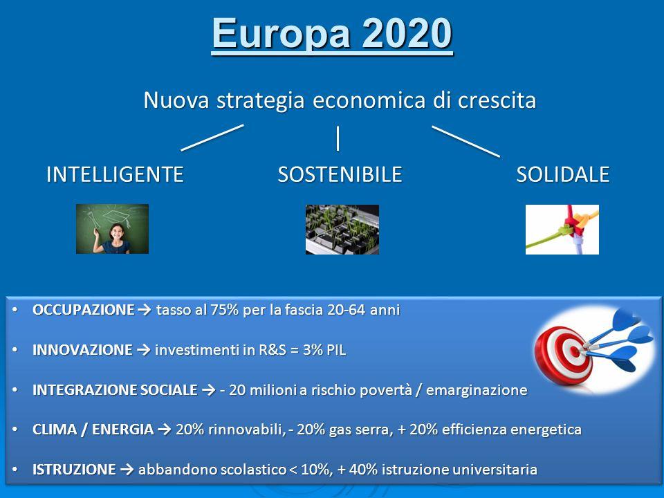 Nuova strategia economica di crescita INTELLIGENTE SOSTENIBILE SOLIDALE OCCUPAZIONE → tasso al 75% per la fascia 20-64 anni OCCUPAZIONE → tasso al 75%