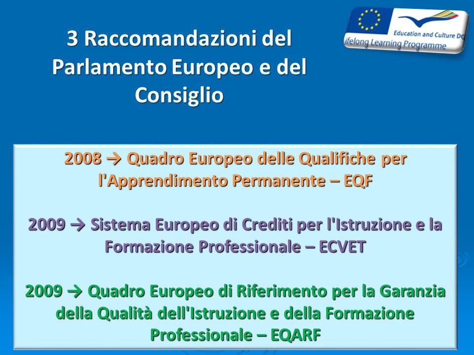 2008 → Quadro Europeo delle Qualifiche per l Apprendimento Permanente – EQF 2009 → Sistema Europeo di Crediti per l Istruzione e la Formazione Professionale – ECVET 2009 → Quadro Europeo di Riferimento per la Garanzia della Qualità dell Istruzione e della Formazione Professionale – EQARF 3 Raccomandazioni del Parlamento Europeo e del Consiglio