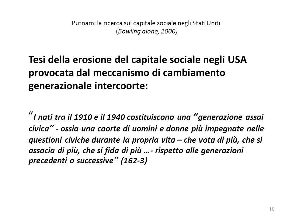 Putnam: la ricerca sul capitale sociale negli Stati Uniti (Bowling alone, 2000) Tesi della erosione del capitale sociale negli USA provocata dal mecca