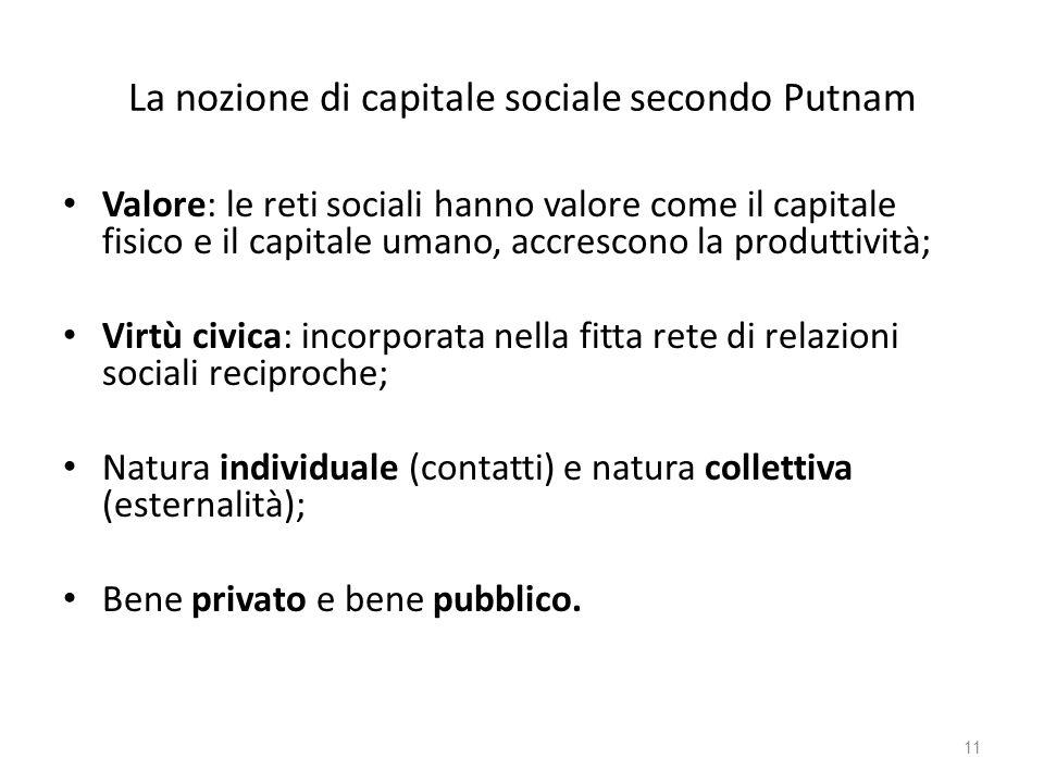 La nozione di capitale sociale secondo Putnam Valore: le reti sociali hanno valore come il capitale fisico e il capitale umano, accrescono la produtti