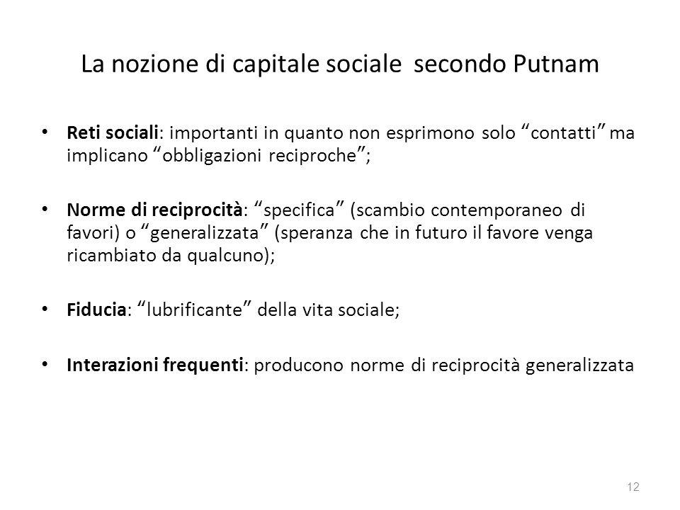"""La nozione di capitale sociale secondo Putnam Reti sociali: importanti in quanto non esprimono solo """"contatti"""" ma implicano """"obbligazioni reciproche"""";"""