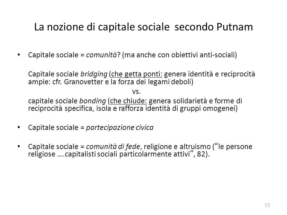 La nozione di capitale sociale secondo Putnam Capitale sociale = comunità? (ma anche con obiettivi anti-sociali) Capitale sociale bridging (che getta