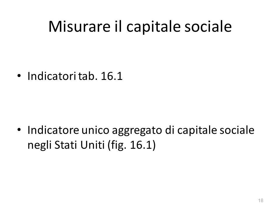 Misurare il capitale sociale Indicatori tab. 16.1 Indicatore unico aggregato di capitale sociale negli Stati Uniti (fig. 16.1) 18