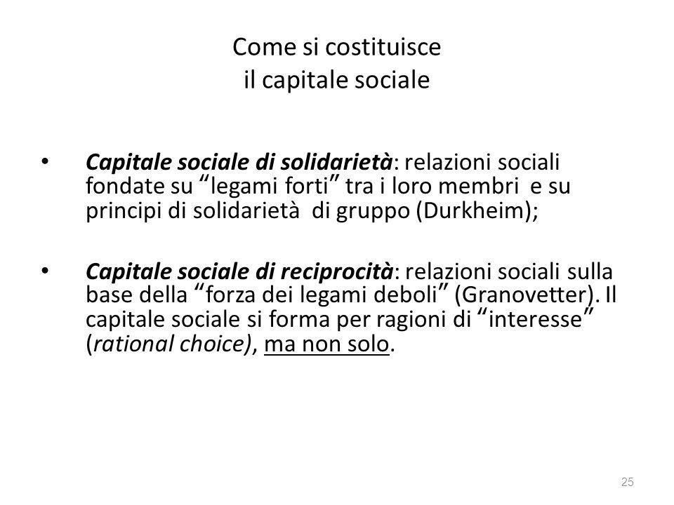 """Come si costituisce il capitale sociale Capitale sociale di solidarietà: relazioni sociali fondate su """"legami forti"""" tra i loro membri e su principi d"""