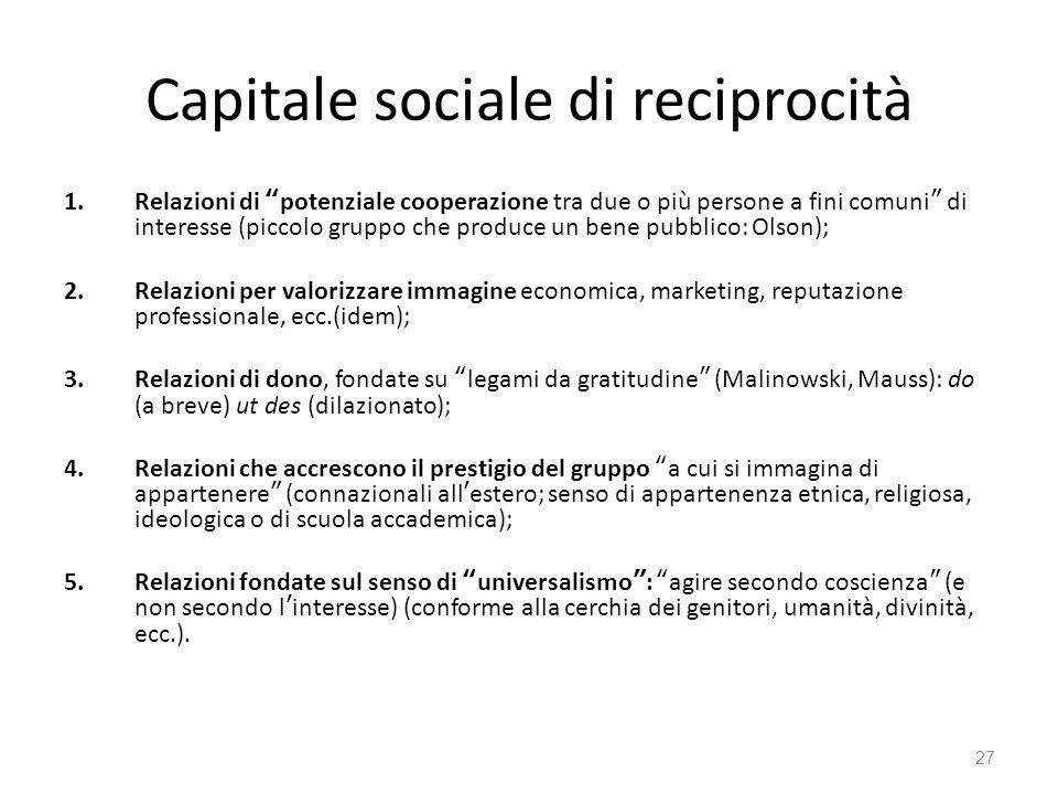 """Capitale sociale di reciprocità 1.Relazioni di """"potenziale cooperazione tra due o più persone a fini comuni"""" di interesse (piccolo gruppo che produce"""